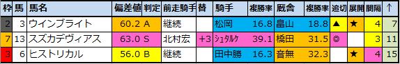 f:id:onix-oniku:20201113073343p:plain