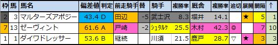 f:id:onix-oniku:20201113073415p:plain