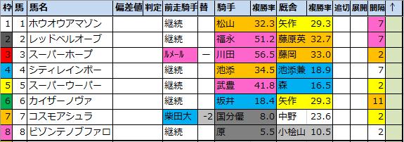 f:id:onix-oniku:20201113120038p:plain