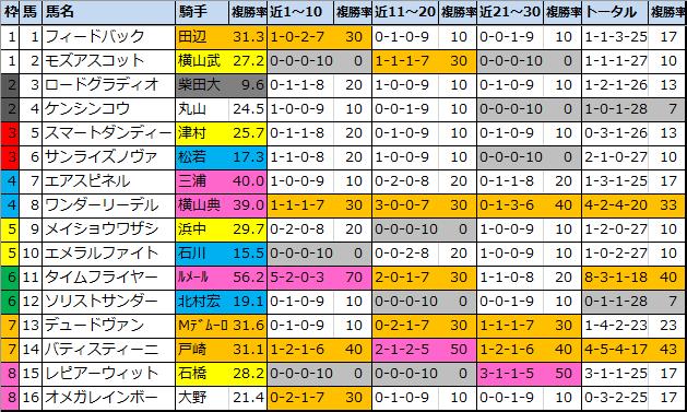 f:id:onix-oniku:20201113163300p:plain