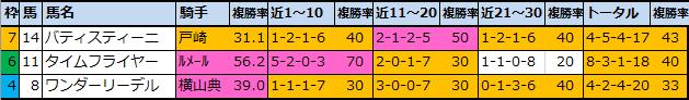 f:id:onix-oniku:20201113163343p:plain