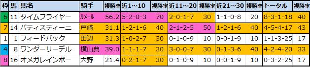 f:id:onix-oniku:20201113163433p:plain