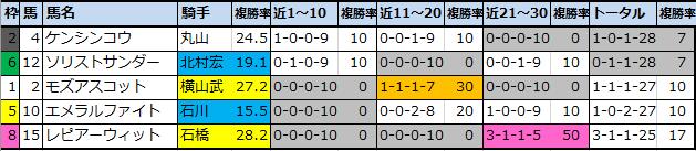 f:id:onix-oniku:20201113163507p:plain