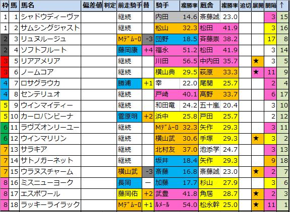 f:id:onix-oniku:20201113190513p:plain