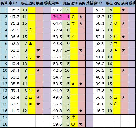 f:id:onix-oniku:20201113215838p:plain