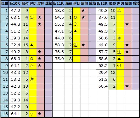 f:id:onix-oniku:20201113220056p:plain