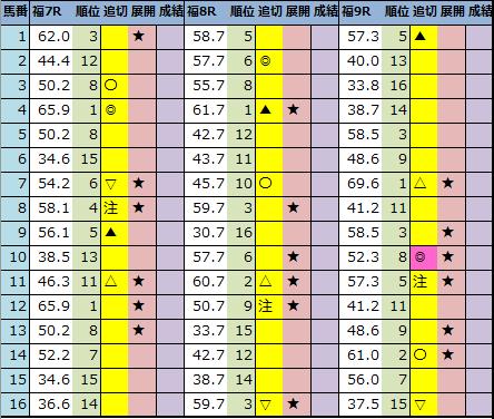 f:id:onix-oniku:20201113220138p:plain