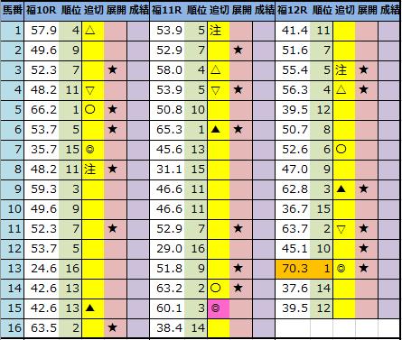 f:id:onix-oniku:20201113220229p:plain