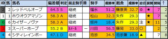 f:id:onix-oniku:20201114083303p:plain