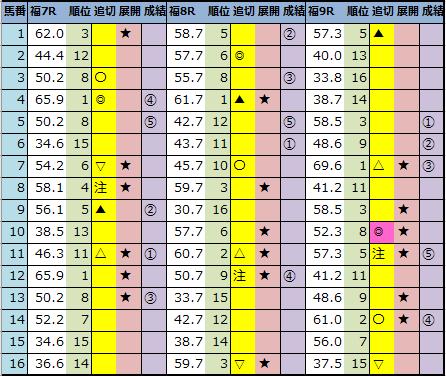 f:id:onix-oniku:20201114142713p:plain