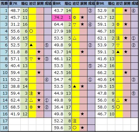 f:id:onix-oniku:20201114143401p:plain