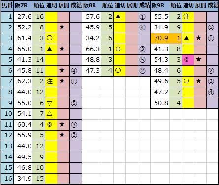 f:id:onix-oniku:20201114144544p:plain