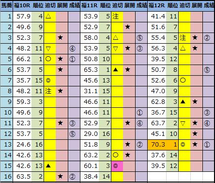 f:id:onix-oniku:20201114161424p:plain
