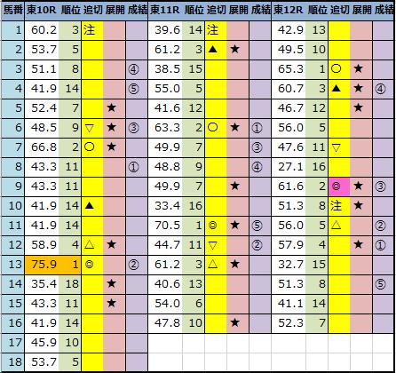 f:id:onix-oniku:20201114161953p:plain