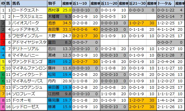 f:id:onix-oniku:20201114185800p:plain