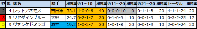 f:id:onix-oniku:20201114185915p:plain