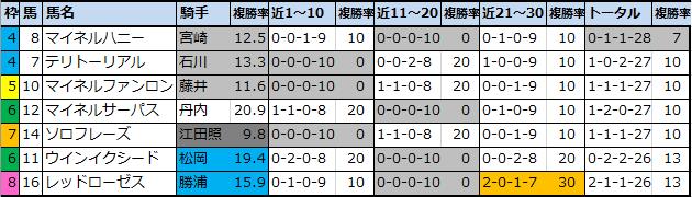 f:id:onix-oniku:20201114185952p:plain