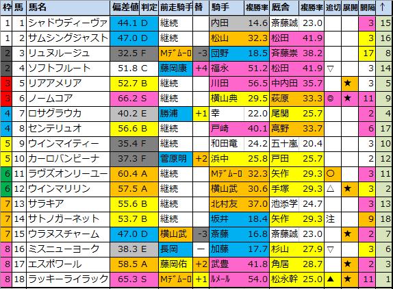 f:id:onix-oniku:20201114193017p:plain