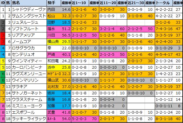 f:id:onix-oniku:20201114194440p:plain