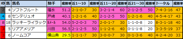 f:id:onix-oniku:20201114194511p:plain