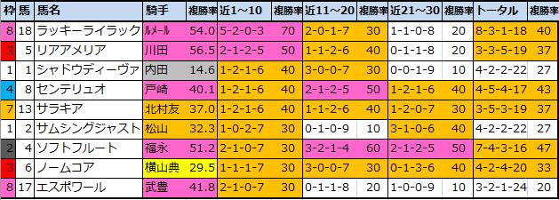 f:id:onix-oniku:20201114194600p:plain