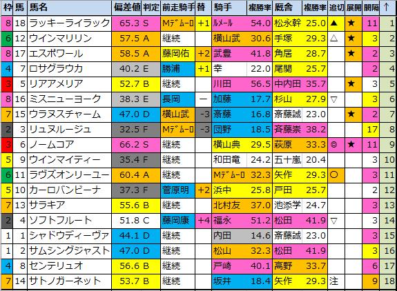 f:id:onix-oniku:20201114195145p:plain