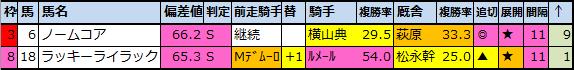 f:id:onix-oniku:20201115082503p:plain