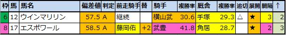 f:id:onix-oniku:20201115083522p:plain