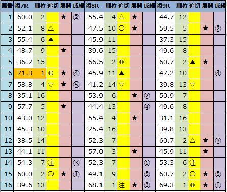 f:id:onix-oniku:20201115141458p:plain