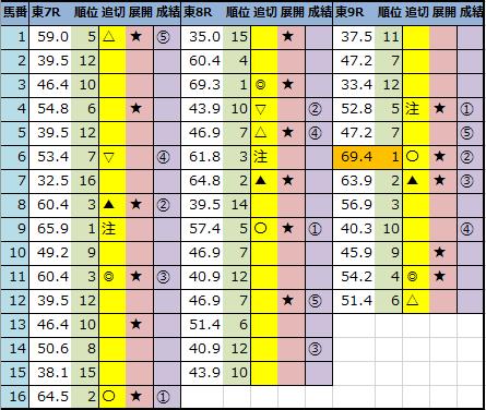f:id:onix-oniku:20201115142629p:plain