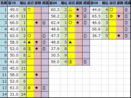 f:id:onix-oniku:20201115143505p:plain