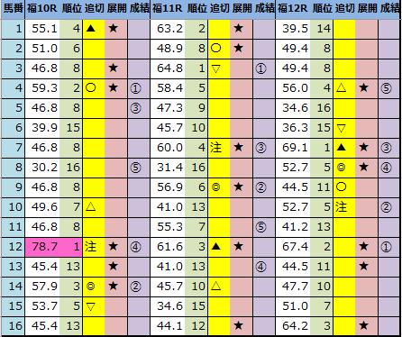f:id:onix-oniku:20201115160500p:plain