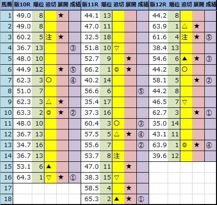 f:id:onix-oniku:20201115163113p:plain