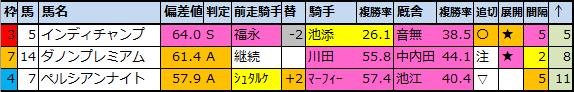 f:id:onix-oniku:20201116202723p:plain