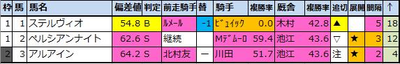 f:id:onix-oniku:20201116202805p:plain