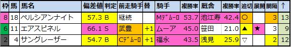 f:id:onix-oniku:20201116202831p:plain