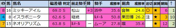 f:id:onix-oniku:20201116202903p:plain