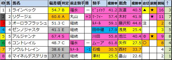 f:id:onix-oniku:20201119154103p:plain