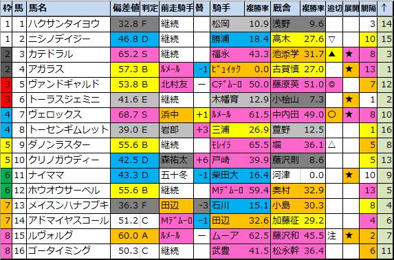 f:id:onix-oniku:20201119154249p:plain