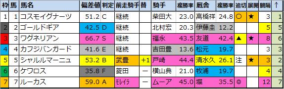 f:id:onix-oniku:20201119154500p:plain