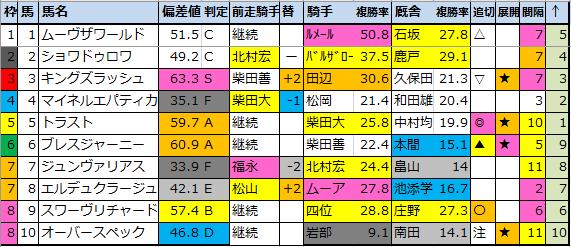 f:id:onix-oniku:20201119154659p:plain