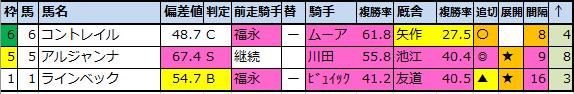 f:id:onix-oniku:20201119155957p:plain