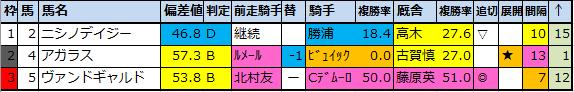 f:id:onix-oniku:20201119160112p:plain