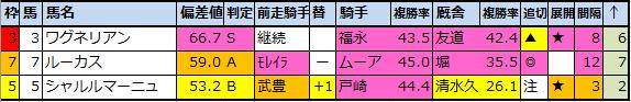 f:id:onix-oniku:20201119160147p:plain