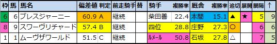 f:id:onix-oniku:20201119160224p:plain