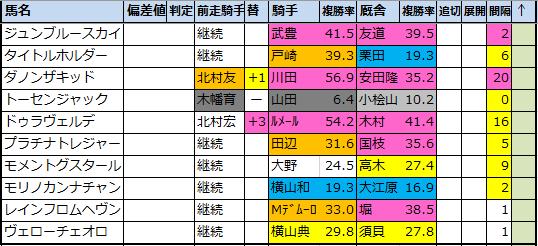 f:id:onix-oniku:20201119163350p:plain