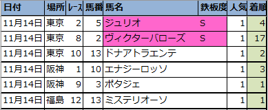 f:id:onix-oniku:20201119223839p:plain