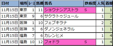 f:id:onix-oniku:20201119223851p:plain