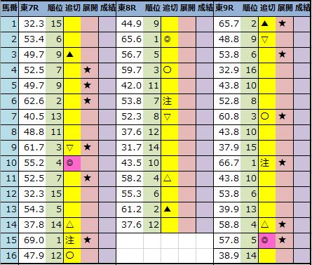 f:id:onix-oniku:20201120174010p:plain