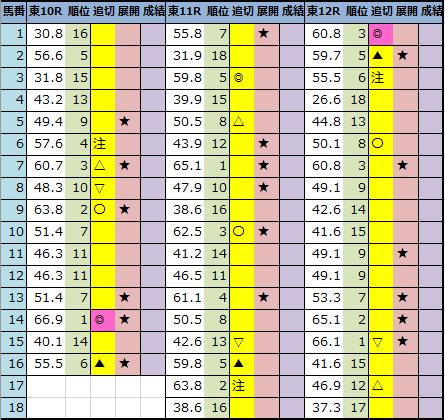 f:id:onix-oniku:20201120174043p:plain